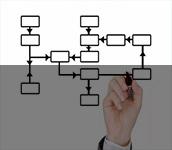 规范化流程管理,可以控制周期保证质量